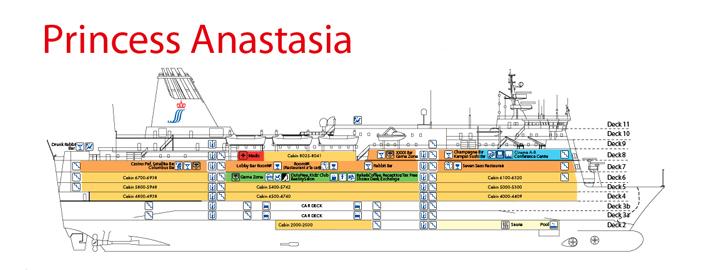 M S Princess Anastasia East West Tours